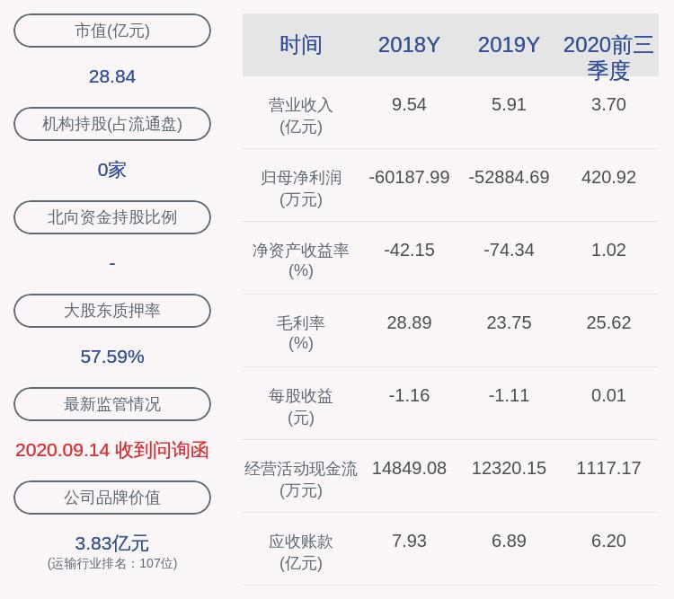 华鹏飞:职工代表监事路晓峰辞职