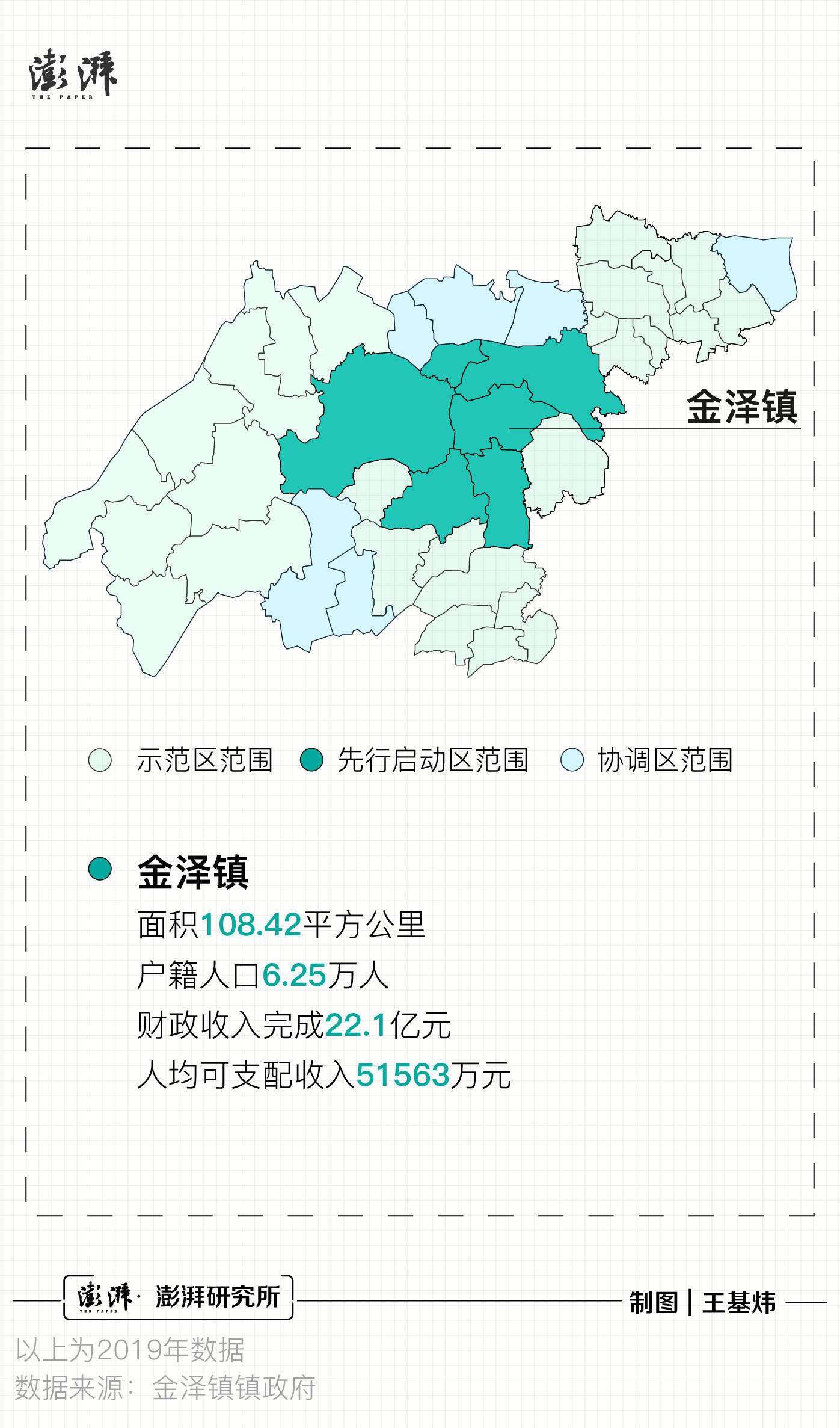 示范区一周年|上海青浦区金泽镇镇长孙茂谈华为研发中心