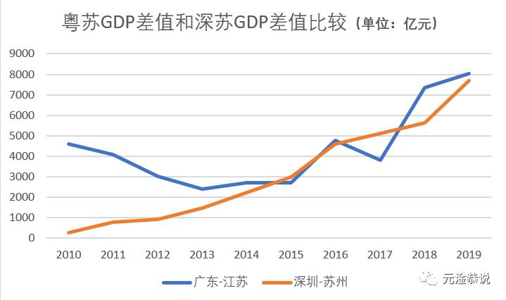 江苏和韩国经济总量_江苏经济日报