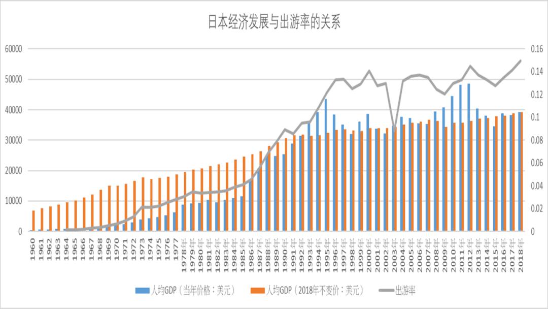 人均gdp超过一万美元国家_表情 时事述评 2019中国人均GDP超1万美元 和俄罗斯 巴西差距还有 ... 表情