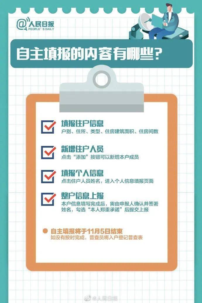 2020中国人口普查抽查时间_中国人口普查2020