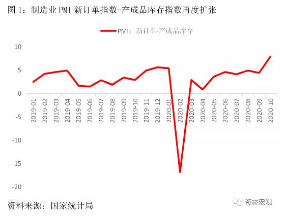 李奇霖:经济恢复得确实不错