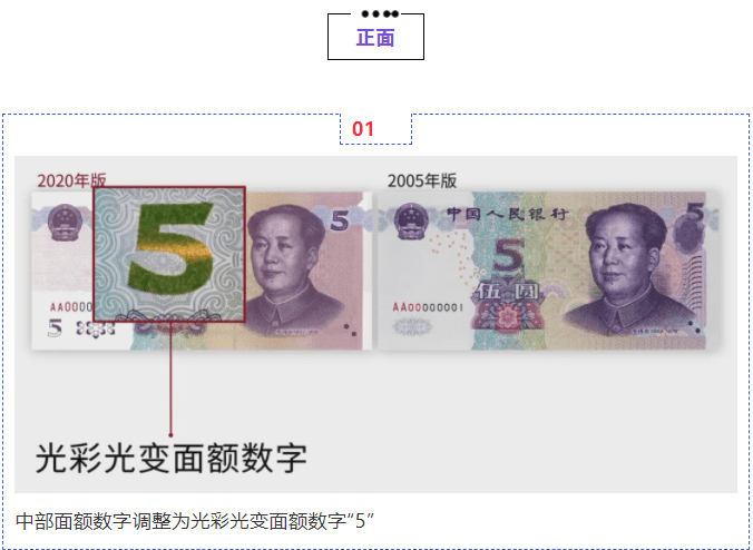 """人民币上新!""""土豪金""""5元纸币来了,防伪性能升级"""