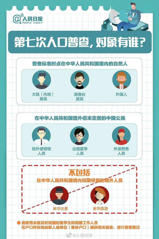 人口普查的申论_人口诅咒申论答案华图