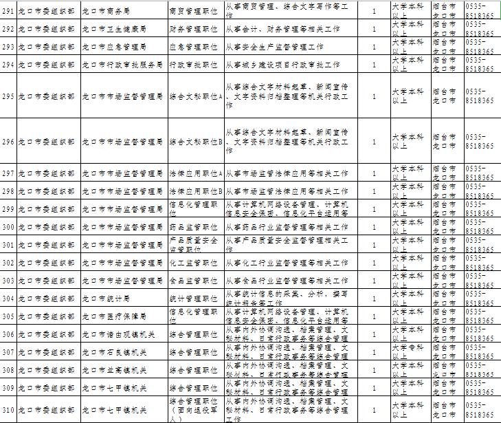 龙口人口2021_龙口粉丝