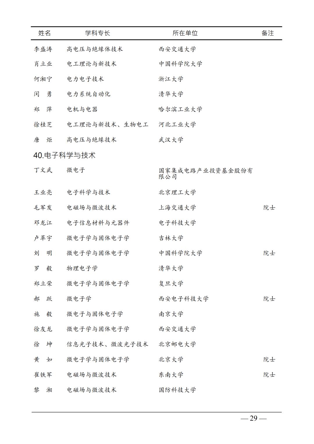 国务院学位委员会第八届学科评议组成员名单