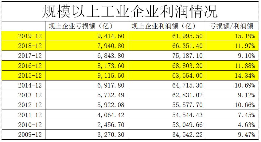 人均实际gdp_世界人均gdp排名