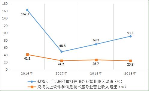 贵州各市经济总量2019_贵州经济数据图片