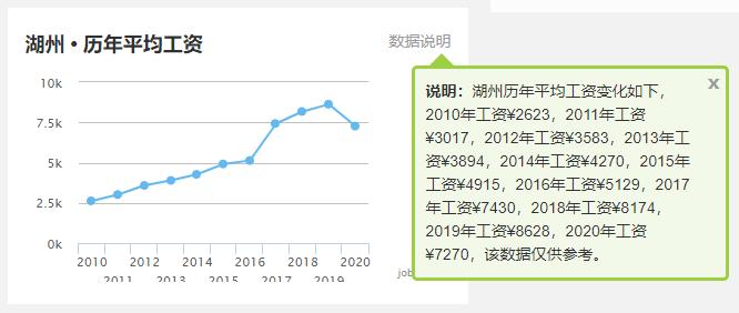 2020 浙江各市 gdp_浙江各市风玫瑰图