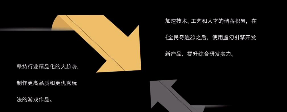 """掌趣董事长刘惠城:两年前开始蓄力备战""""次世代"""""""