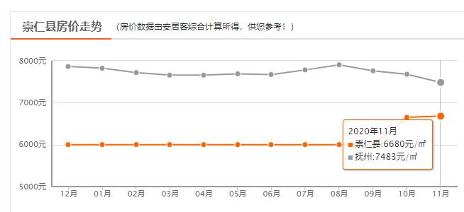 金昌区县GDP_全省50个县区市GDP突破百亿