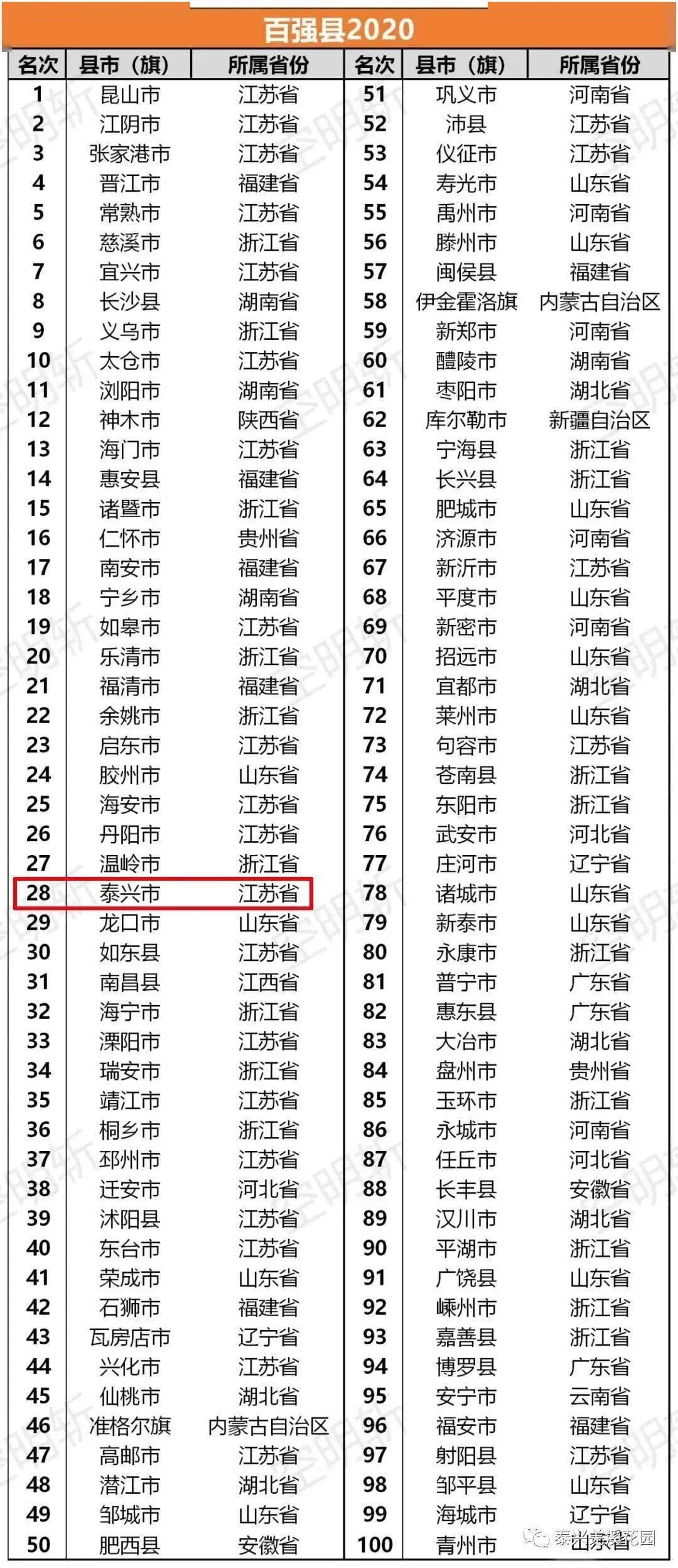 2020年大足龙水gdp_大足龙水
