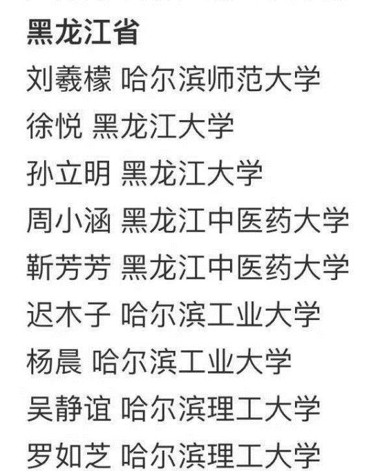 """我校两名学生荣获2019年度""""中国大学生自强之星""""!"""
