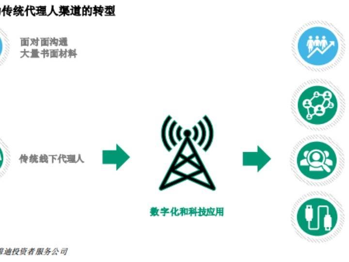 新华财经|穆迪:未来12-18个月中国寿险公司盈利能力将保持稳定