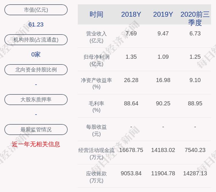 苑东生物:获得政府补助共计1192.44万元
