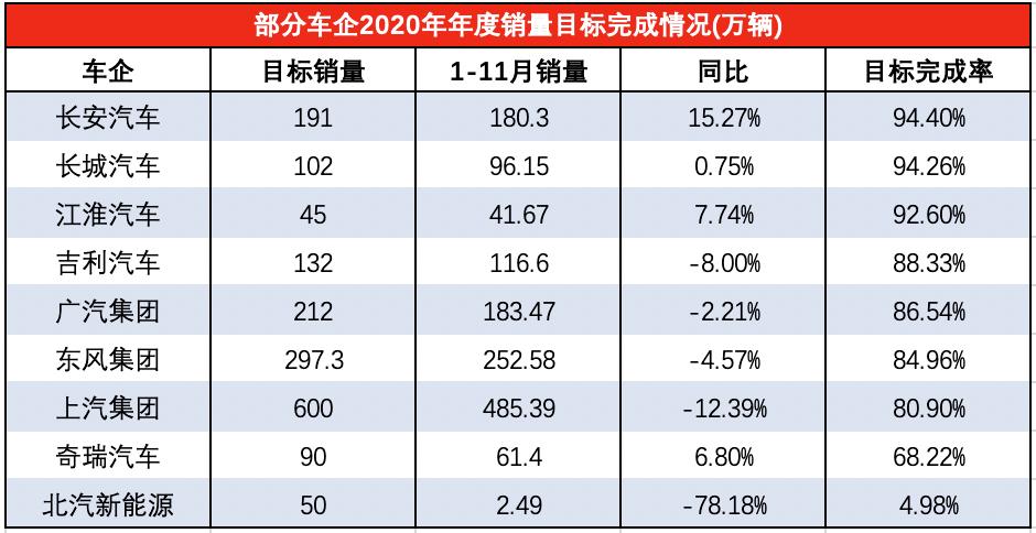 2020年车企销售排名_房企排名2020