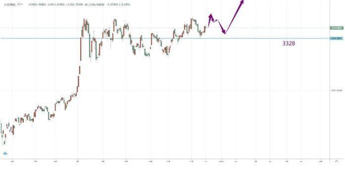 唐家俊:12.20下周全球市场将回调