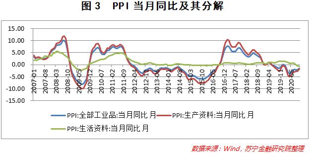中国gdp 2021年一季度_中国2020年gdp