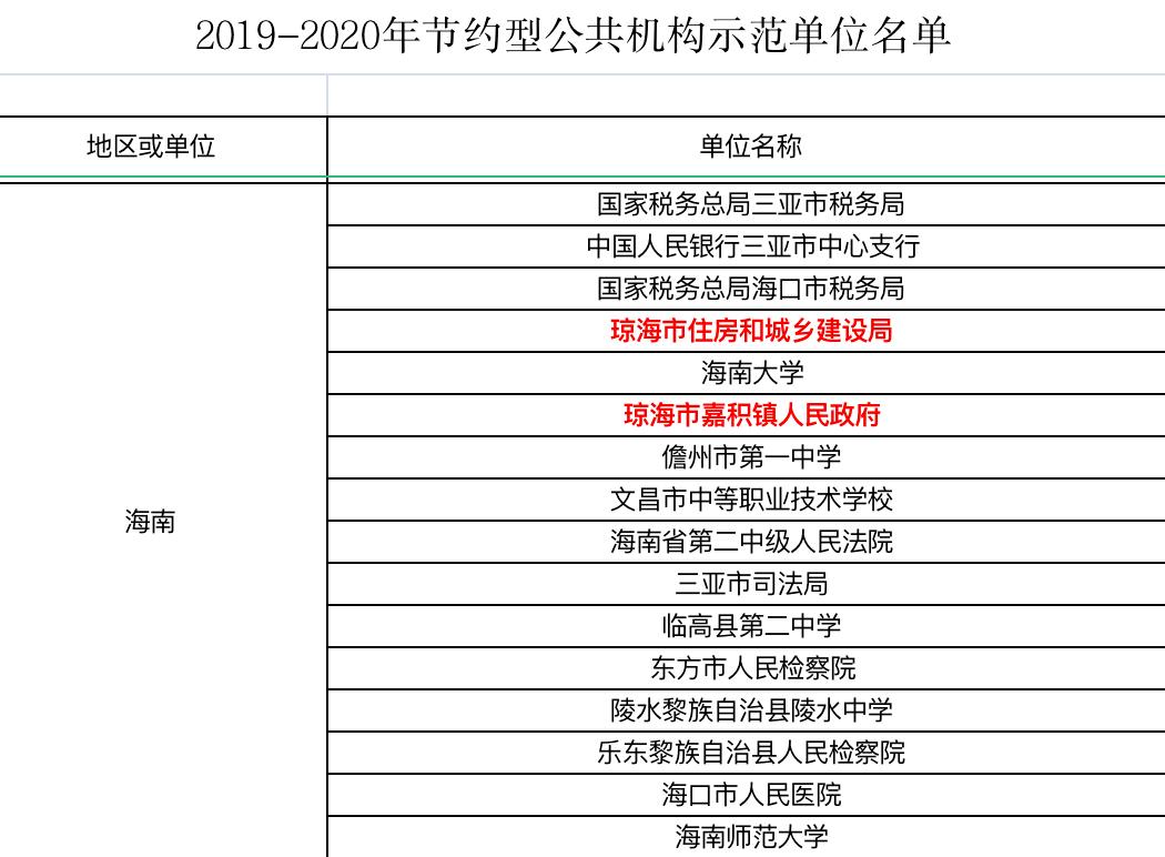 琼海各乡镇人口情况_西昌琼海图片(2)