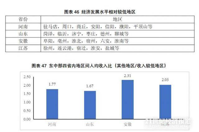 安康人口2021人均GDP_万亿城市人均GDP比拼 深圳广州 退步 ,无锡南京赶超,江苏的 胜利