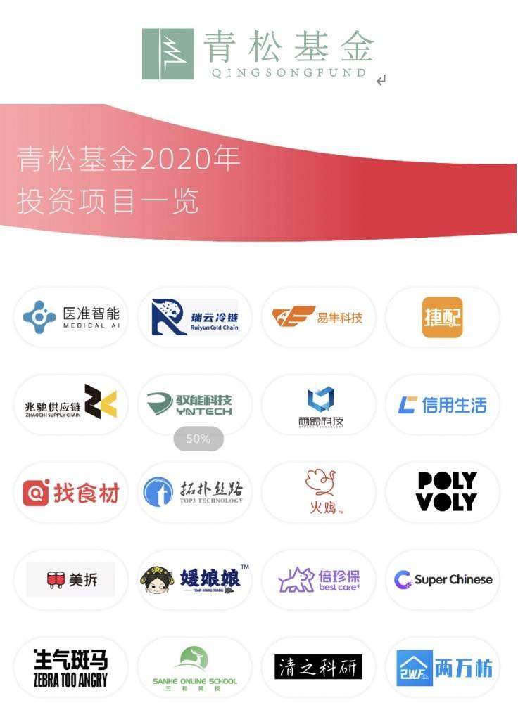 宋庆基金发布了其2020年年度成绩单:它退出了8个项目,平均回报率为45倍
