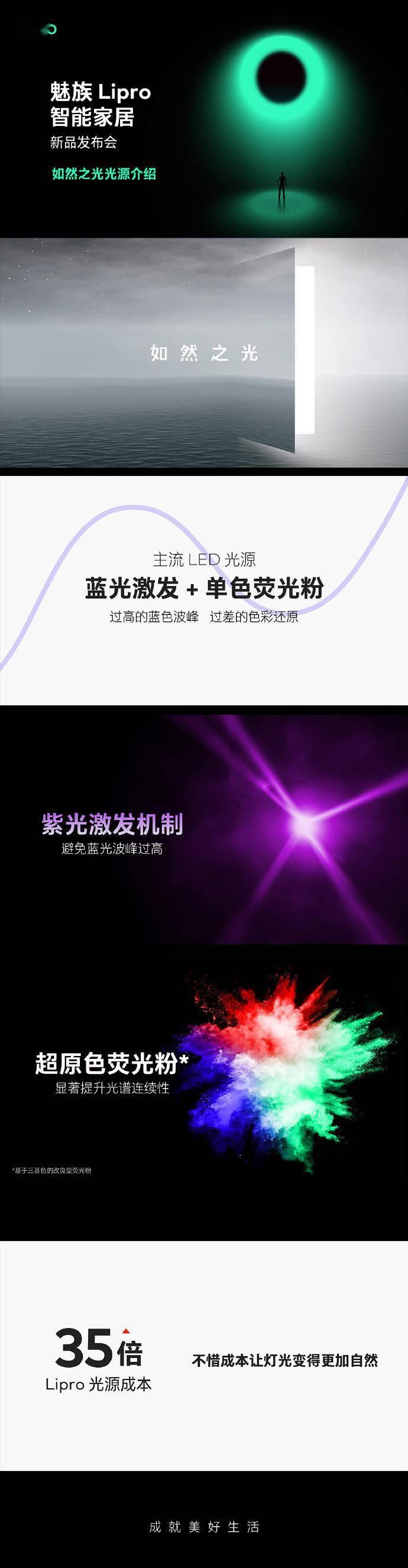 魅族Lipro健康照明全系列搭载如然之光光源