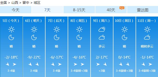 山西发布寒潮蓝色预警!最低气温下降8℃以上,还有7~8级大风  第9张