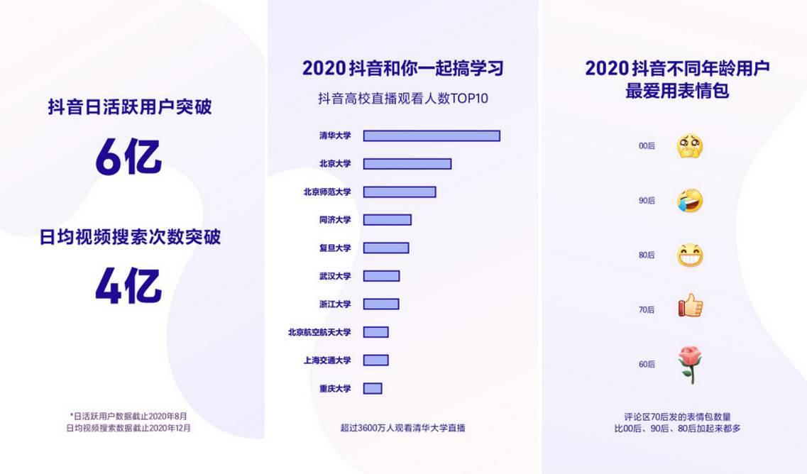 早报 | 苹果 CEO 去年薪酬公布 / 数字人民币在上海试点 / 哔哩哔哩或将在香港二次上市