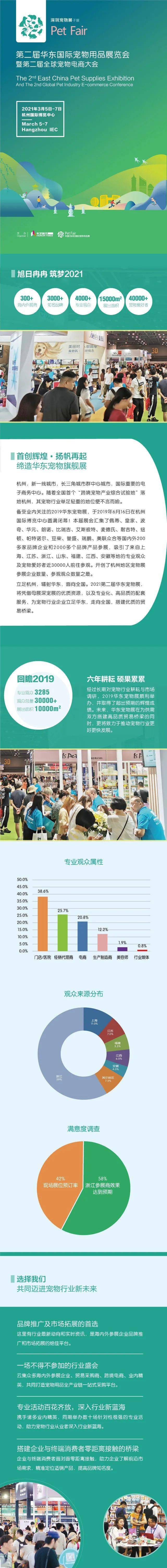 【行业信息】三月出现在杭州!第二届华东国际宠物用品展览会暨第二届全球宠物电子商务大会