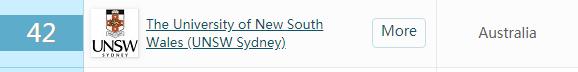 澳洲各大学最好的专业都在这里了