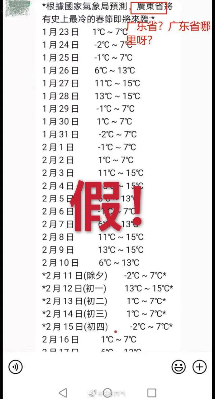 """官宣入冬后,""""史上最冷春节""""又来?真相是......"""