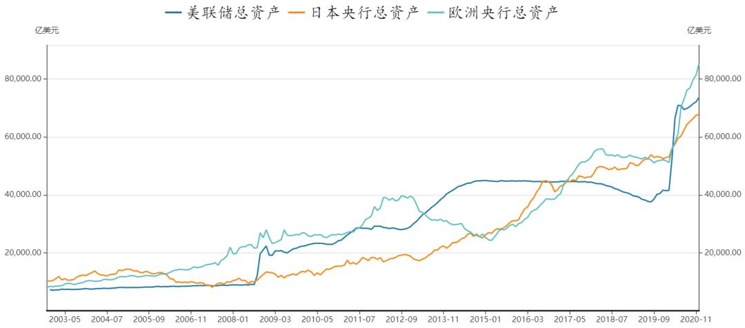 全球虚拟经济总量_经济总量全球第二图片