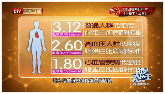 它比坏胆固醇更危险,每升高1个单位,心梗风险增加107%!预防心血管病,关键在于这几点