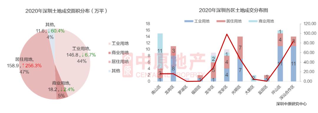 权威发布:2020年房地产市场总结及预判