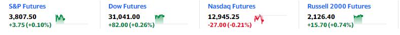 拜登宣布2万亿美元刺激计划?鲍威尔释放重磅信号?全球市场刺激性行情一触即发