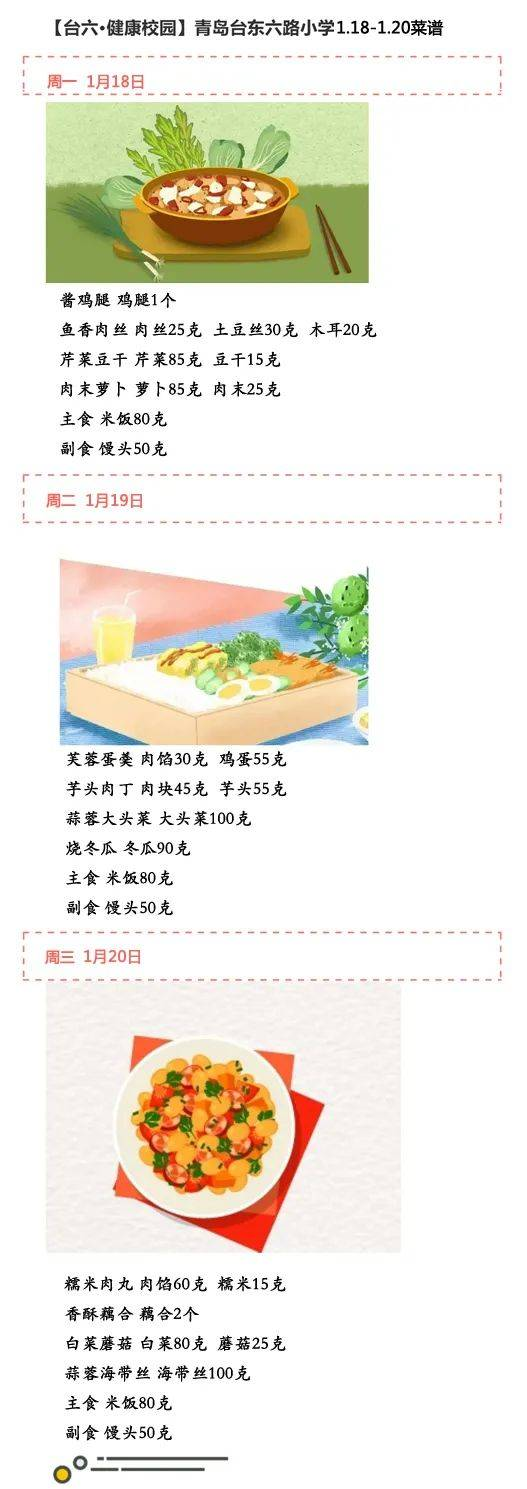 青岛台东六路小学师生午餐带量食谱(2020/1/18