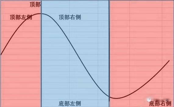 仓位是什么意思(最科学的仓位控制方法)插图(1)