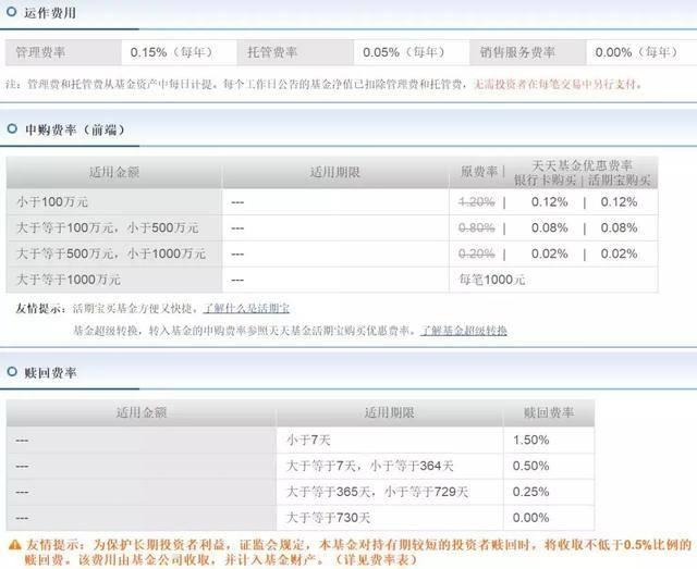 基金投资入门与技巧(新手基金入门ppt)插图(8)