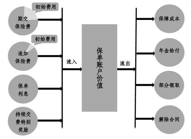 泰康人寿好不好(泰康人寿为什么老招人)插图(5)