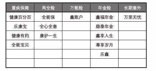 泰康人寿好不好(泰康人寿为什么老招人)插图(3)