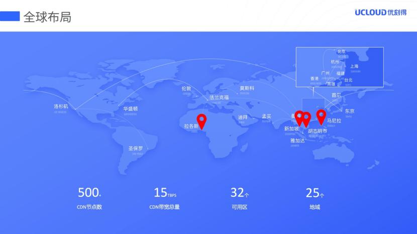 UCloud优刻得快杰云主机,越南、泰国、尼日利亚全面上线