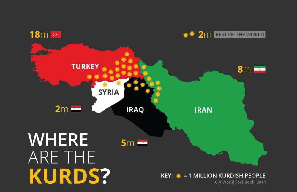 庫爾德孤注一擲拚死反擊 200餘土軍被殲 埃爾多安急火攻心_伊拉克