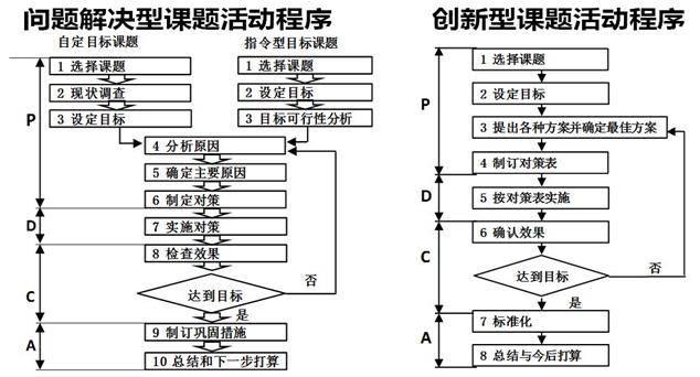 qcc是什么意思, QCC的中文全称你知道吗插图