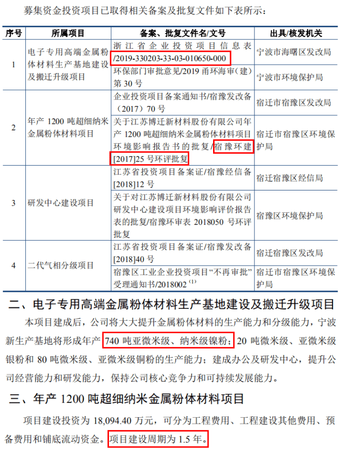 """广博股份""""亲兄弟""""博迁新材IPO:募投产能和现有产能披露都有出入"""