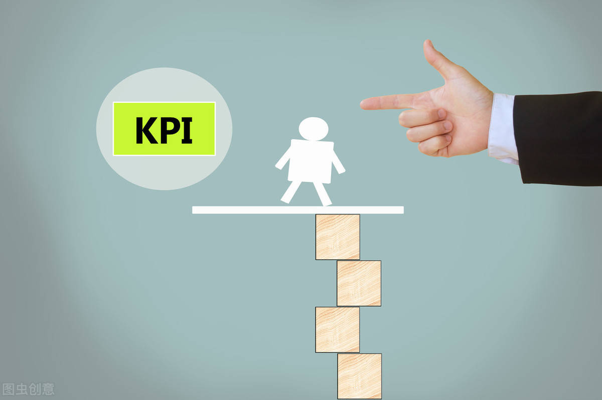 kpi是什么意思(kpi考核三大指标是啥)