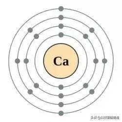 化学元素周期表顺口溜(化学元素顺口溜歌)