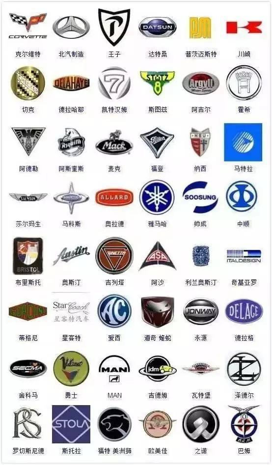 汽车牌子标志大全(100个常见车标)