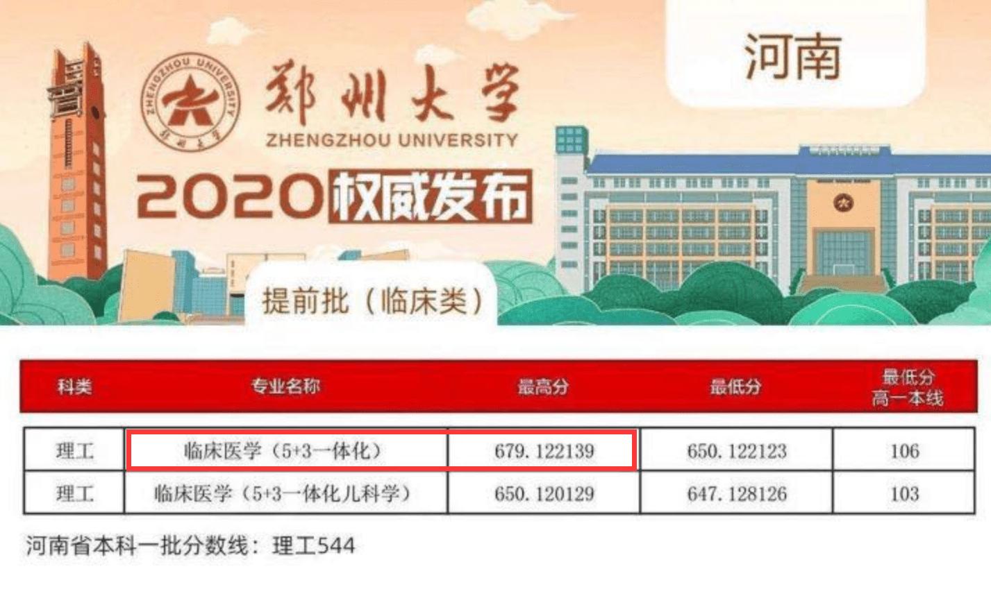 湘雅医学院录取分数线(湘雅临床八年制分数线)