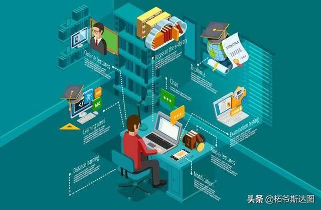对在线教育类公司的未来发展,你怎么看?插图(1)