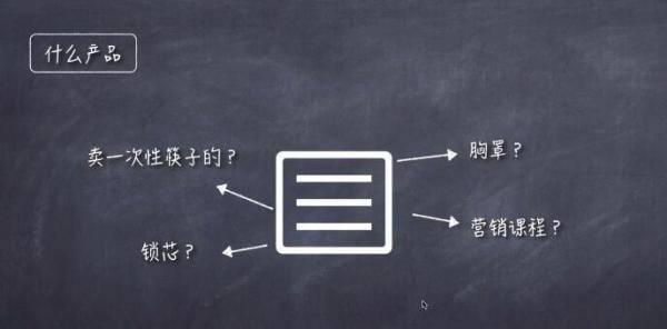 微博推广方法有哪些?微博推广会被看出来吗
